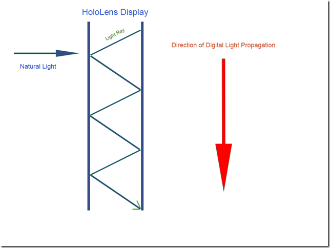 hl_display_diagram
